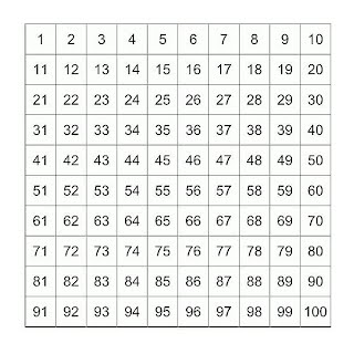 The number square